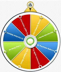 Buxvertise wheel of bux
