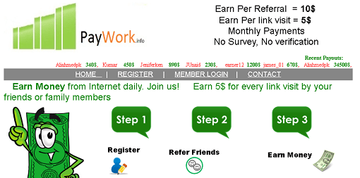 What is Paywork.info, Is Paywork Scam or Legit, Is Paywork Real or Fake, Paywork Review, Paywork