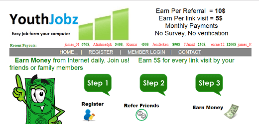 What is Youthjobz.com Is Youthjobz Scam or Legit Is Youthjobz Real or Fake Youthjobz Review Youthjobz