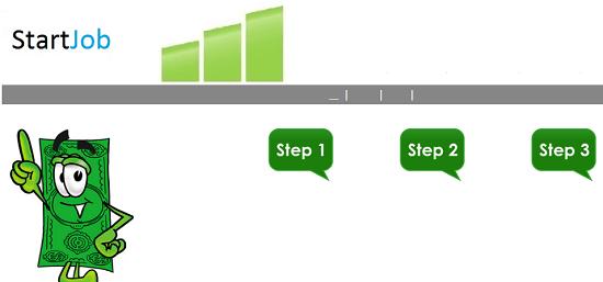 What is Startjob.Online Is Startjob Scam or Legit Is Startjob Real or Fake Startjob Review, Startjob